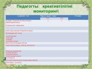 Педагогтың креативтілігінің мониторингі Қызметінің түрі Педагогтардыңсаны Нәт