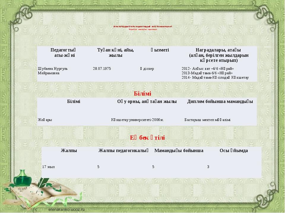 Аттестаттаудан өтетін педагогтардың жетістік мониторингі Педагогтың визиткал...