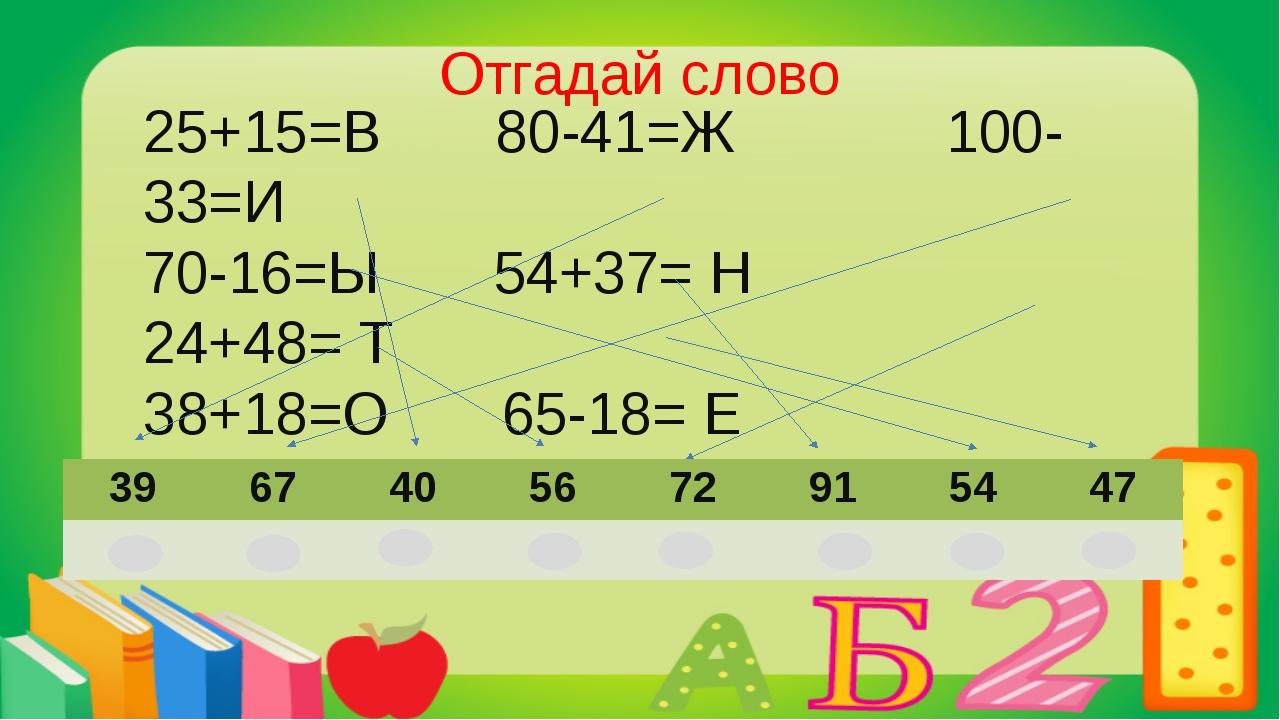 Отгадай слово 25+15=В 80-41=Ж 100-33=И 70-16=Ы 54+37= Н 24+48= Т 38+18=О 65-1...
