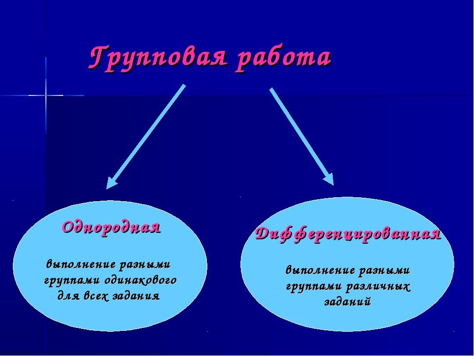 Групповая работа Однородная выполнение разными группами одинакового для всех...