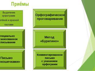 Приёмы Выделение орфограмм зелёной и красной пастами Орфографическое прогова
