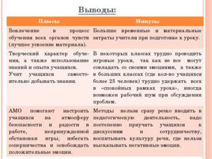 Выводы: Плюсы Минусы Вовлечение в процесс обучения всех органов чувств (лучше