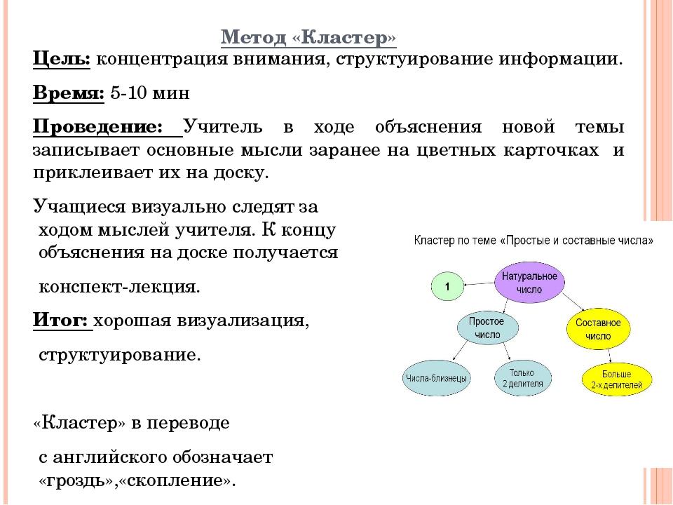Метод «Кластер» Цель: концентрация внимания, структуирование информации. Врем...