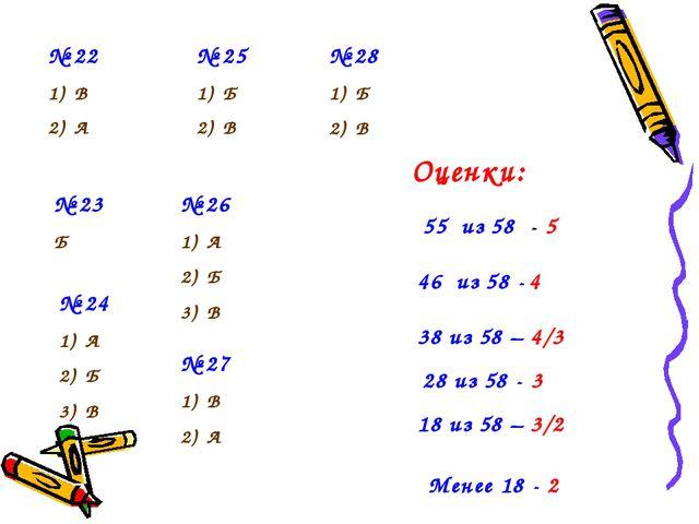 № 22 В А № 23 Б № 24 А Б В № 25 Б В № 26 А Б В № 27 В А № 28 Б В 55 из 58 -...