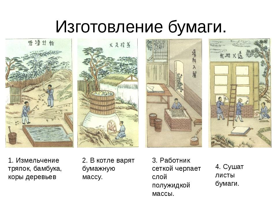 Изготовление бумаги. 1. Измельчение тряпок, бамбука, коры деревьев 2. В котл...