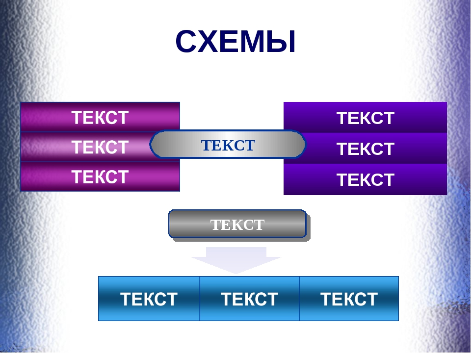 СХЕМЫ ТЕКСТ ТЕКСТ ТЕКСТ ТЕКСТ ТЕКСТ
