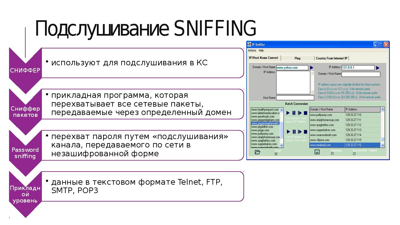 Подслушивание SNIFFING