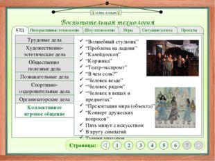 снять плакат Воспитательная технология Проекты Ситуации успеха Игры Шоу-техн