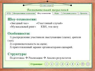 снять плакат Воспитательная технология Проекты Ситуации успеха Игры Интеракт