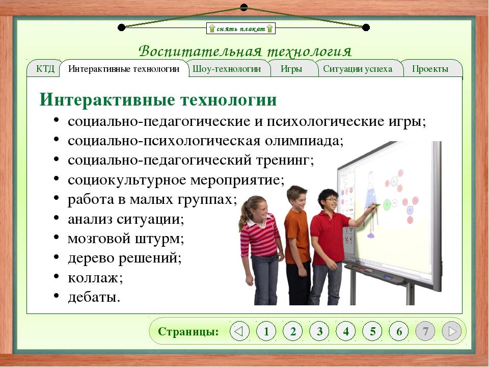 снять плакат Воспитательная технология Проекты Ситуации успеха Игры Шоу-техн...