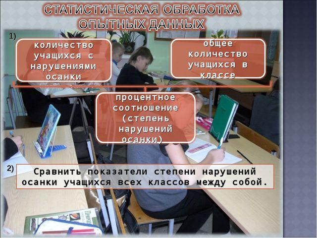 1) 2) Сравнить показатели степени нарушений осанки учащихся всех классов межд...