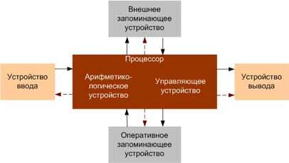 http://www.lessons-tva.info/edu/e-inf1/logos/e-inf1-2_clip_image002.jpg