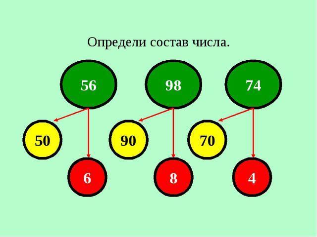 Определи состав числа. 56 98 74 50 90 70 6 8 4 Лазарева Лидия Андреевна, учит...