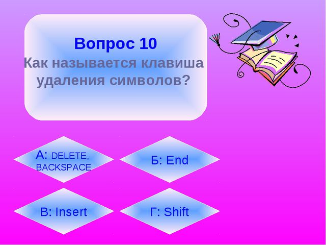 Вопрос 10 Как называется клавиша удаления символов?  А: DELETE, BACKSPACE В...