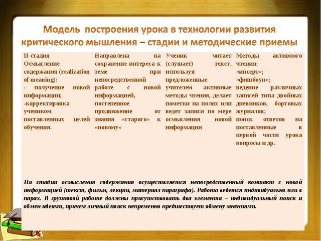 II стадия Осмысление содержания (realization of meaning): - получение новой и...