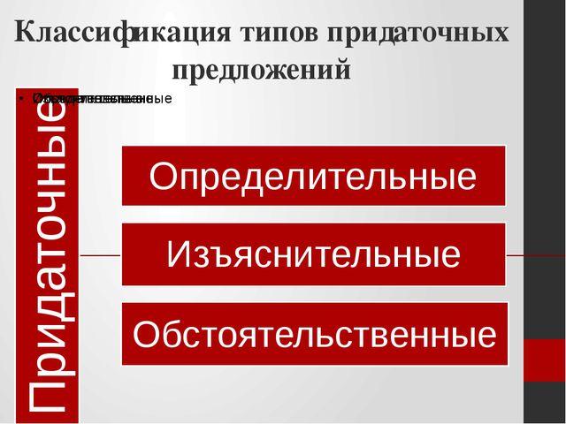 Классификация типов придаточных предложений