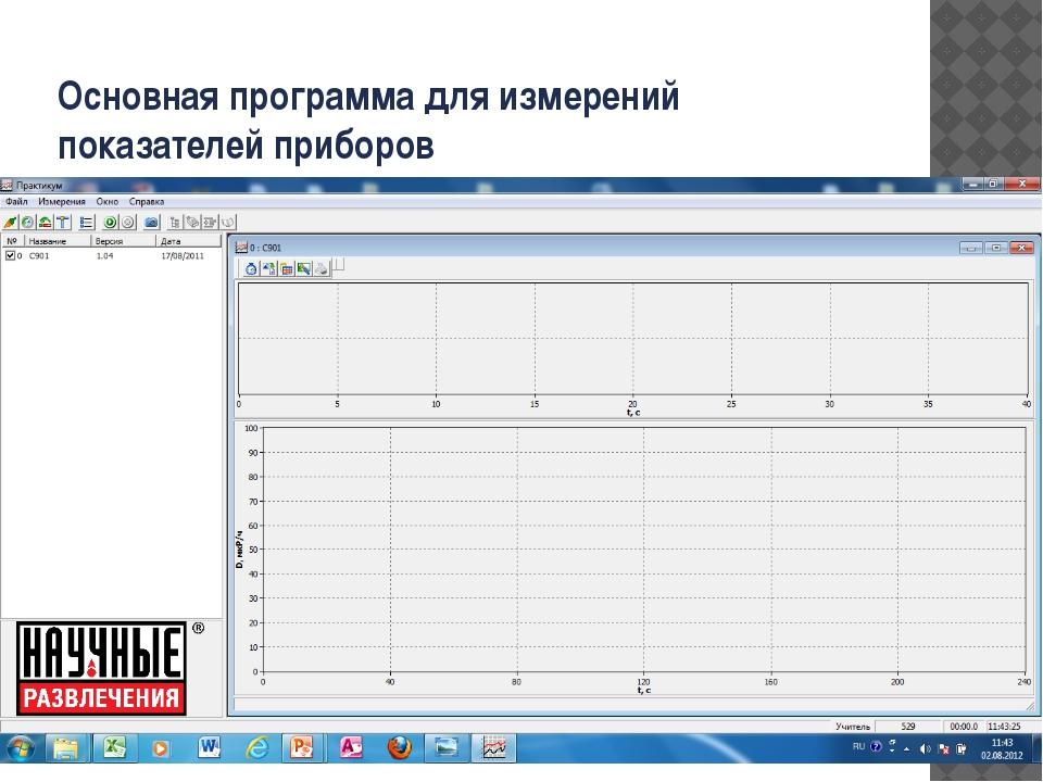 Основная программа для измерений показателей приборов