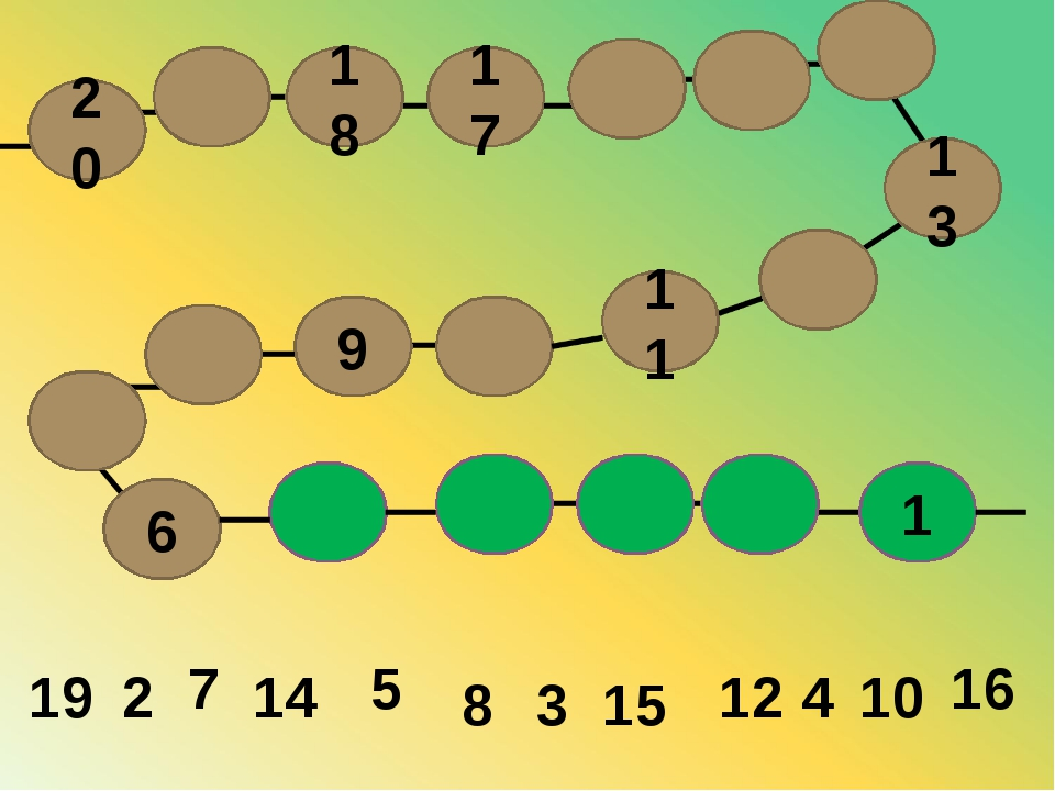 18 20 6 17 13 11 9 1 19 16 15 14 12 10 4 3 8 7 5 2