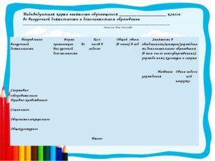 Индивидуальная карта занятости обучающегося ___________________ класса во вне