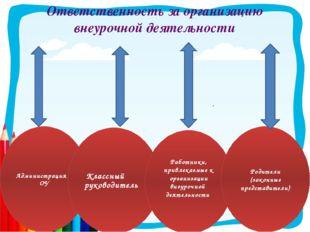 Ответственность за организацию внеурочной деятельности . Администрация ОУ Кла
