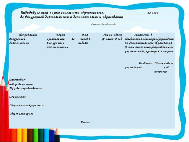 Индивидуальная карта занятости обучающегося ___________________ класса во вне...