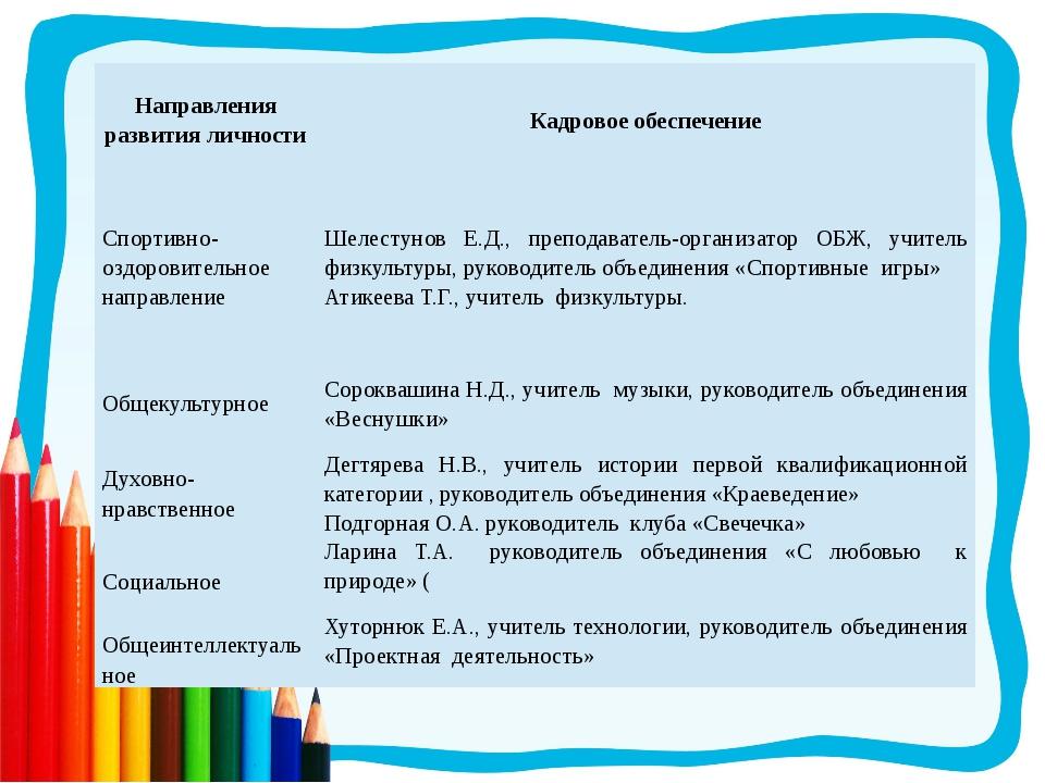 Направления развития личности Кадровое обеспечение Спортивно-оздоровительноен...