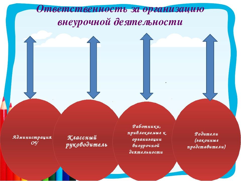 Ответственность за организацию внеурочной деятельности . Администрация ОУ Кла...