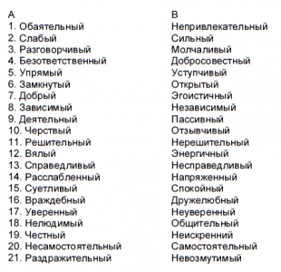 http://womanadvice.ru/sites/default/files/imagecache/height_300/lichnostnyy_differencial_tekst_oprosnika.png