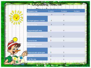 Предметлар 2 класс 3 класс 4 класс Русский язык 4 4 ; Литературное чтение 4