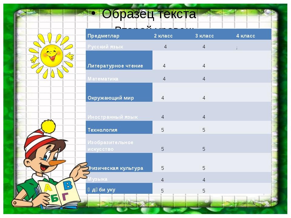 Предметлар 2 класс 3 класс 4 класс Русский язык 4 4 ; Литературное чтение 4...