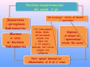 Тестілеу-педагогикалық бақылау түрі Бақылаудың тестік жүйесінің құрылымы 1.Оқ