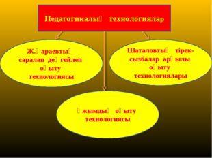 Педагогикалық технологиялар Ж.Қараевтың саралап деңгейлеп оқыту технологиясы