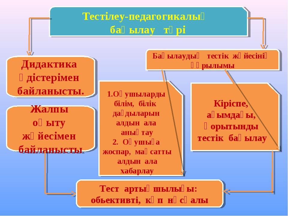 Тестілеу-педагогикалық бақылау түрі Бақылаудың тестік жүйесінің құрылымы 1.Оқ...