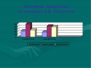 Динамика поведения по методике И.И. Капустина