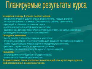 Учащиеся к концу 4 класса освоят знания - символики России, других стран, род
