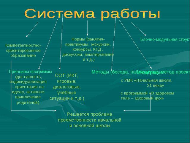 Компетентностно-ориентированное образование Формы (занятия-практикумы, экскур...