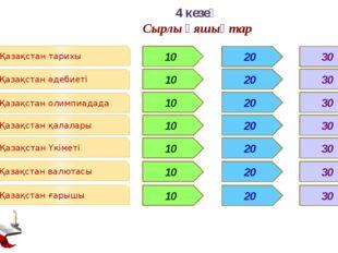 Қазақстан қалалары 30 Сұрақ: ҚазақстандағыШығыс Қазақстан облысындаорналасқ