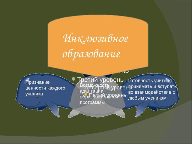Признание ценности каждого ученика Возможность адаптации образовательной про...