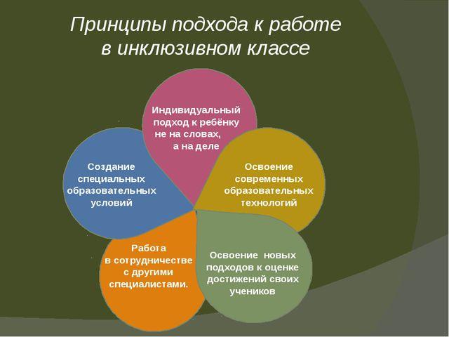 Принципы подхода к работе в инклюзивном классе Работа в сотрудничестве с друг...