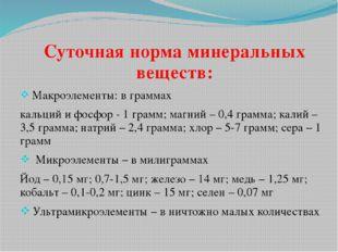 Суточная норма минеральных веществ: Суточная норма минеральных веществ:  Ма