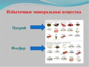 Избыточные минеральные вещества Избыточные минеральные вещества