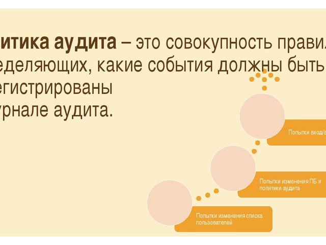 Политика аудита – это совокупность правил, определяющих, какие события должны...