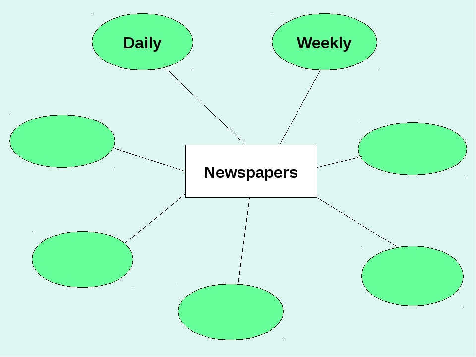 Weekly Daily Newspapers