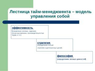 Лестница тайм-менеджмента – модель управления собой эффективность (управление