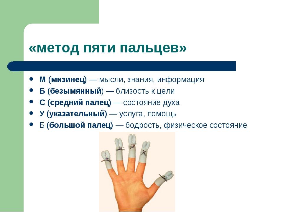 «метод пяти пальцев» М (мизинец) — мысли, знания, информация Б (безымянный) —...
