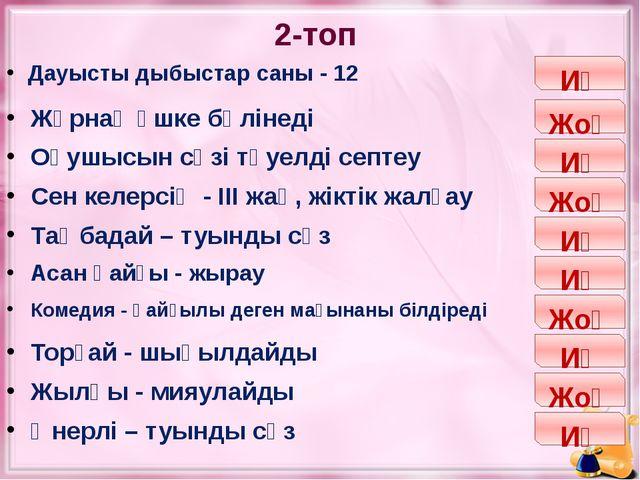2-топ Дауысты дыбыстар саны - 12 Иә Жұрнақ үшке бөлінеді Жоқ Оқушысын сөзі тә...