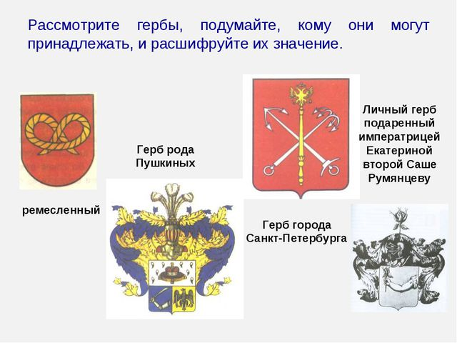 Рассмотрите гербы, подумайте, кому они могут принадлежать, и расшифруйте их з...