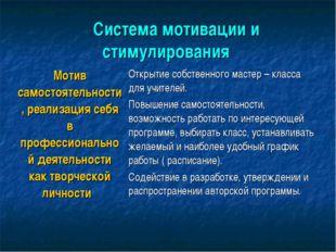 Система мотивации и стимулирования Мотив самостоятельности, реализация се