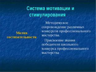 Система мотивации и стимулирования Мотив состязательности Методическое с