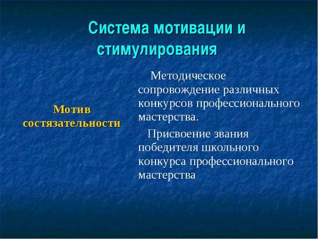 Система мотивации и стимулирования Мотив состязательности Методическое с...